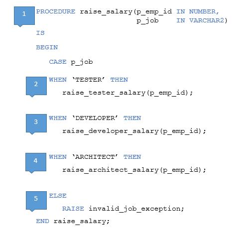 example220160726
